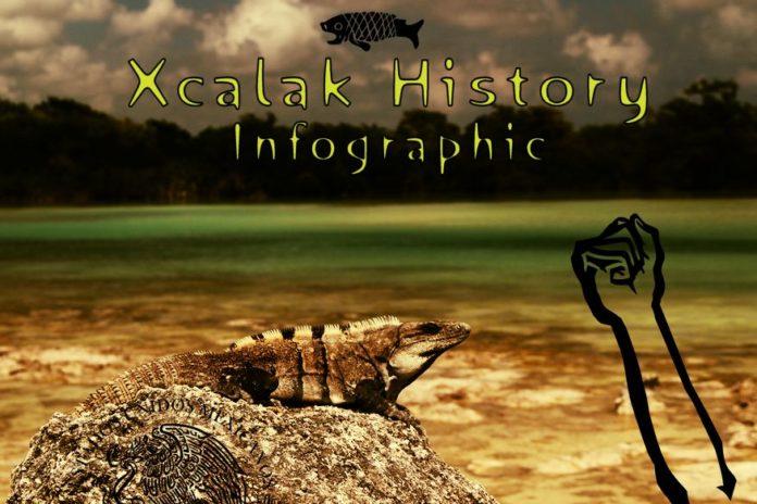 Xcalak History Infographic Iguana